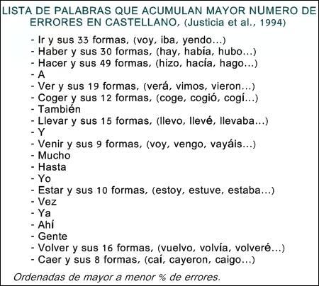 external image Lista-de-palabras-que-acumulan-mayor-n%C3%BAmero-de-errores-en-castellano.jpg